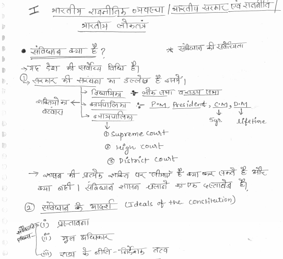 Political Science Class Notes By Rajesh Mishra Saraswati IAS In Hindi